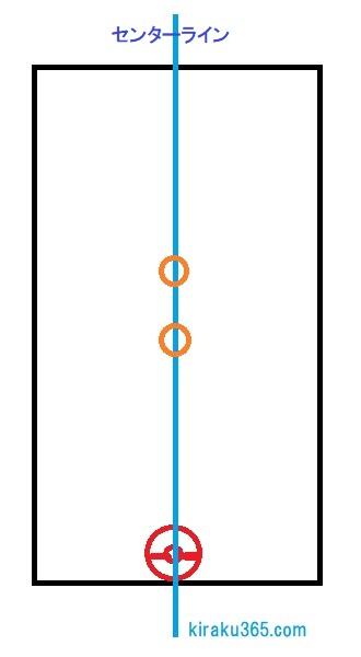 スマホ画面のセンターラインの説明画像